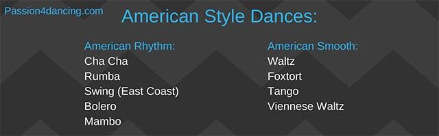 American Rhythm Ballroom dances
