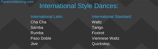 International style dances